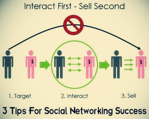 Social Networking Success